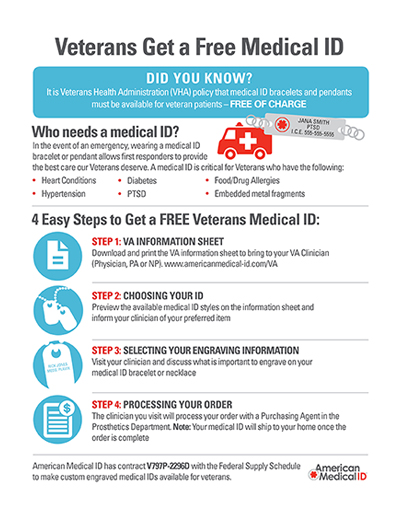 healthcare for american veterans 26112016 no the va has a listing of priority for who receives free care and how quickly: priority groups - health benefits the va also has a specific list of.