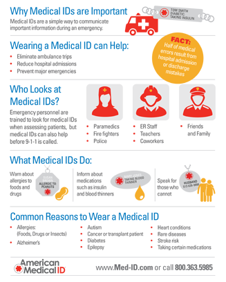 Why Medical IDs are Critical